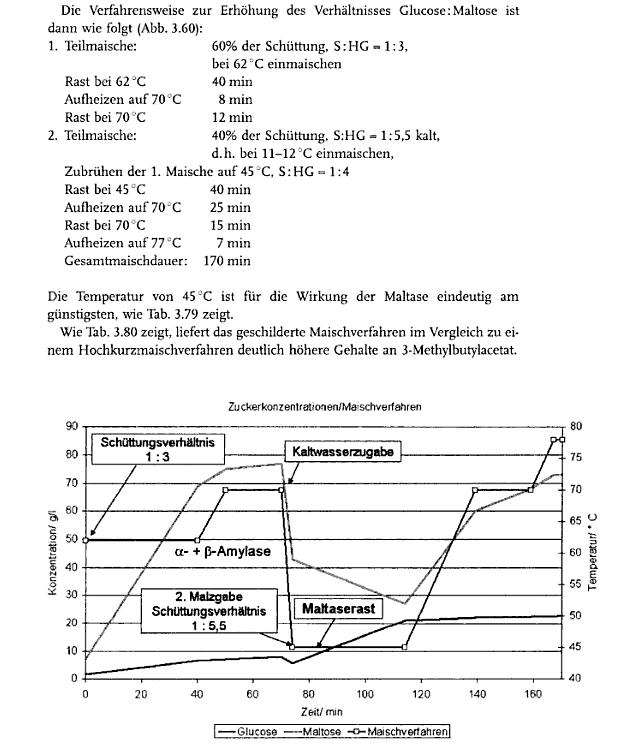 Herrmann-Verfahren